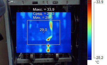 Тепловизия щита в составе работ по проведению энергетического или электротехнического обследования - перегрев шины